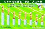 """图文-世界杯诸强重金""""悬赏""""大力神杯西班牙最高"""
