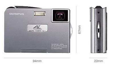 什么是轻薄数码相机?