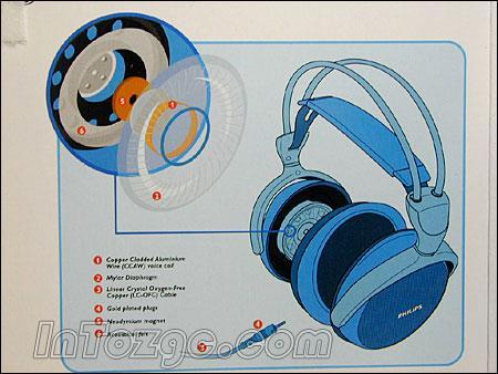 科技时代 硬件 > 正文  内部结构:令人吃惊的性能参数   hp890在耳机