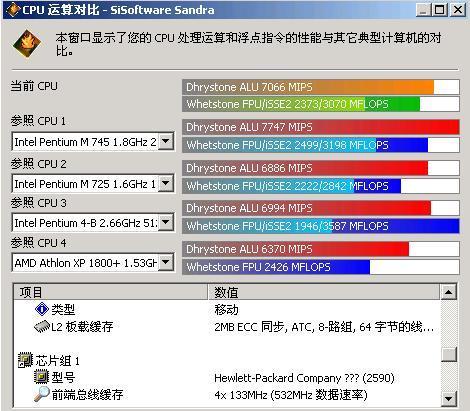 商业保险箱惠普NC6230新迅驰本本评测(7)