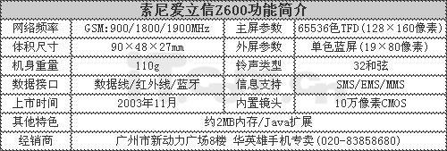 经典再现广州索爱折叠机Z600不到1500元