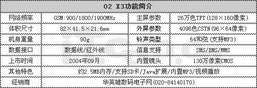 百万像素也降200元欧版明基S700低价持续