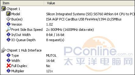 AMD闪龙出击:NECA2100笔记本详尽测试(6)