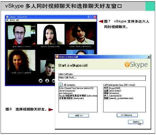 Skype Nätet Kön