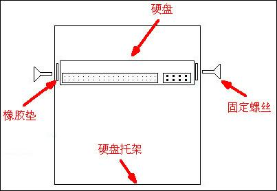 应用为本浅谈电脑硬盘日常保养与维护技巧(2)