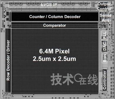 每秒达60张索尼发布两款高速CMOS元件