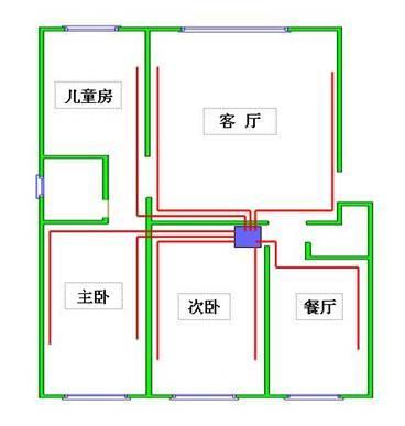 我爱我家家居网络组建方案与预算选择(2)