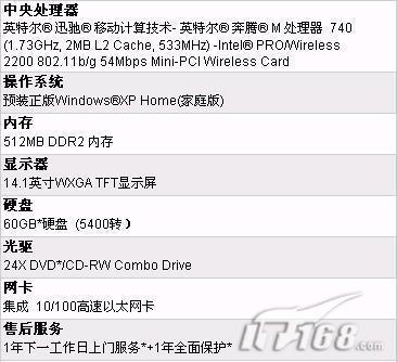 14寸宽屏戴尔1300本本免费升级至DVDRW