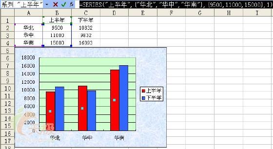 不让Excel图表随源数据改变而改变(图)