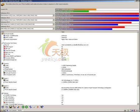最佳拍挡AMDAM2处理器及VIAK8T900测试