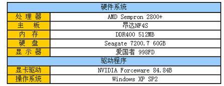 游戏?完全没问题,昂达7300GS499元还送光电键鼠