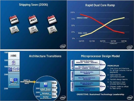 Intel首公开新架构双核化年内实现