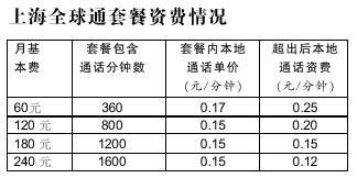 北京移动手机资费下调被叫套餐接近单向收费