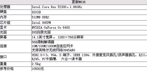 9999元夏新独显指纹讯驰三加一元送内存
