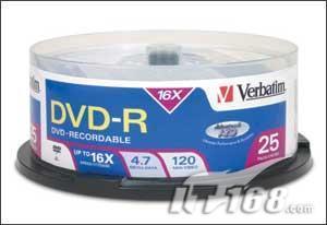 留住精彩教你用DVD录像机录制世界杯