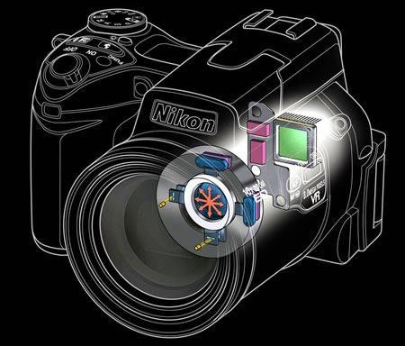 从入门到单反各等级最佳防抖相机推荐