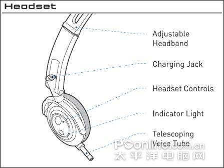 真正HiFi蓝牙耳机缤特力Pulsar590A评测(2)
