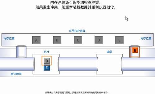 英特尔后发制人酷睿2移动版力拼双核炫龙