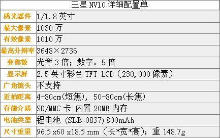 [广州]降幅近400蓝调三星NV10力破3000