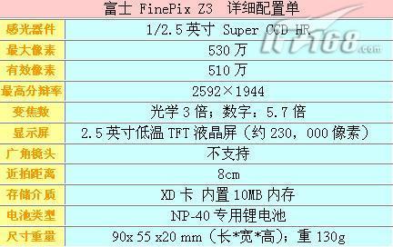 99元购座充套装富士Z3平价促销售1999元
