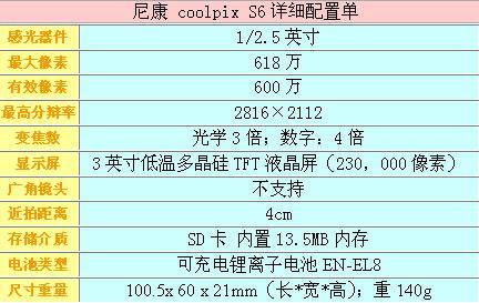 [广州]狂降价送G卡尼康S6/L5罕见促销