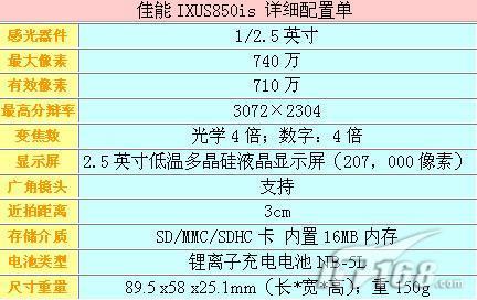 [广州]佳能IXUS850is售3250元送G卡锂电