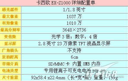[广州]10M卡片DC卡西欧Z1000欲破3000