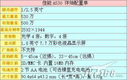 [广州]免税送礼佳能A530最后低价狂甩