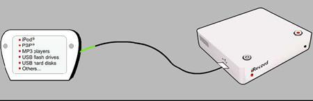 一键通新款附件让iPod彻底摆脱电脑