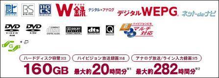 东芝VARDIA系列DVD硬盘录像机推出新品