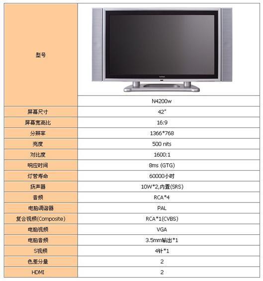 铁甲靓影优派N4200W液晶电视评测