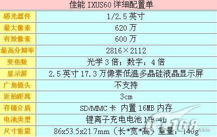 [广州]便宜加时尚佳能IXUS60跌破2000