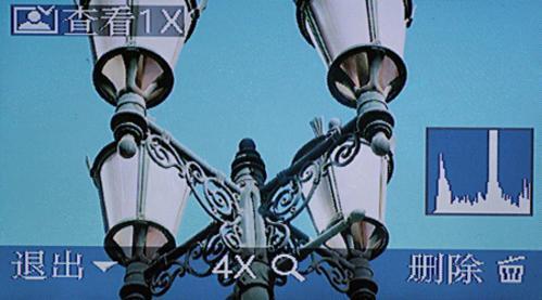 徕卡旁轴美感松下旗舰LX2详尽评测(9)