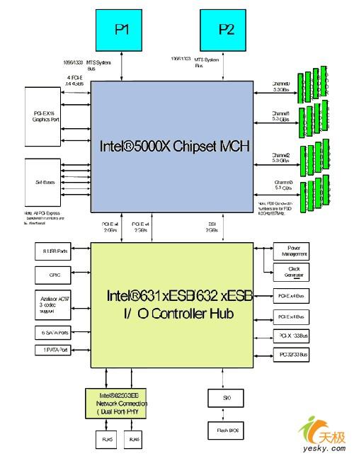八核心强劲动力英特尔V8平台系统性能实测(3)