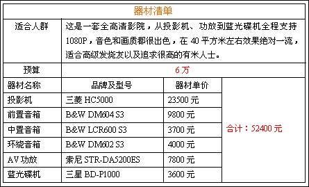 全程1080P看三菱HC5000配蓝光的影院