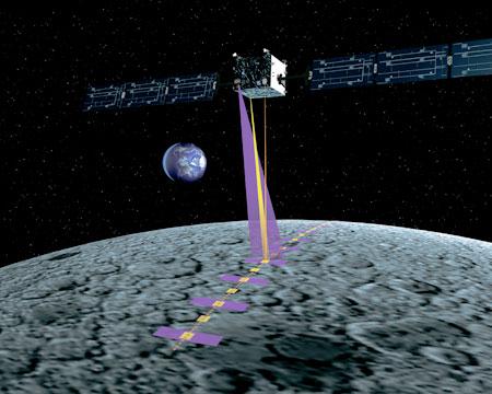 科技时代_SMART-1号首要任务:验证新型推进系统