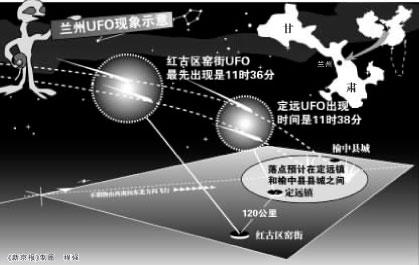 科技时代_UFO坠落兰州剧烈爆炸