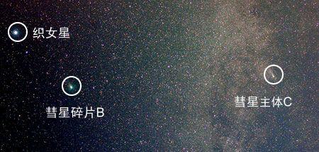 科技时代_北京天文馆成功观测到施瓦斯曼-瓦茨曼彗星