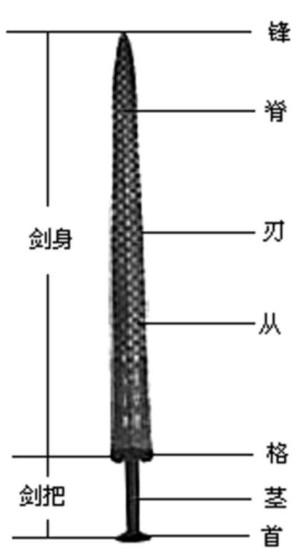 科技时代_越王勾践剑做客中国历史博物馆镇馆(图)