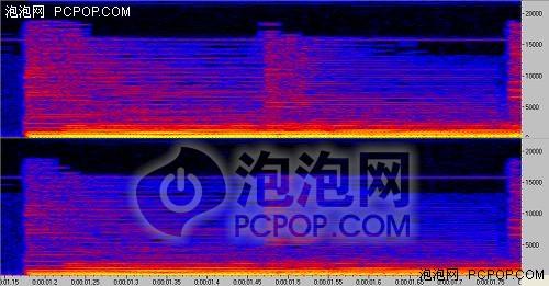 春晓二声部合唱谱-人类对频响的敏感范围为50Hz-16KHz,这一范围内的各种格式的表现