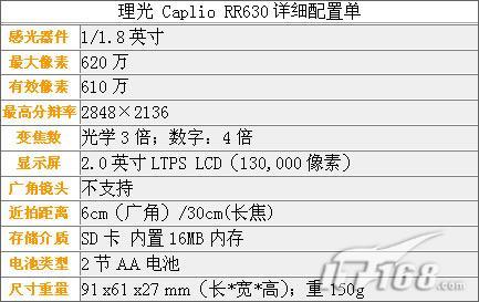 [广州]理光6M全手动RR630跳水只要1350