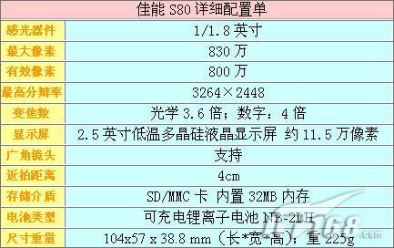 [广州]豪华家用机佳能S80降价送卡优惠