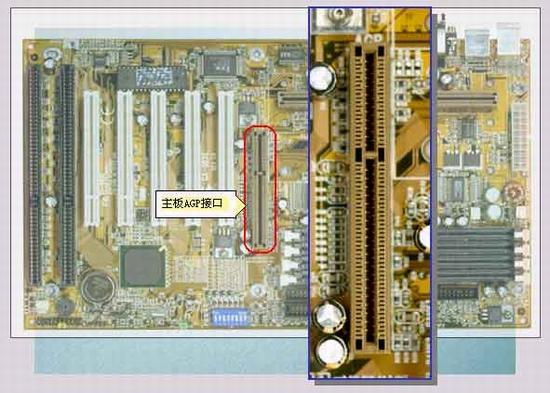 反常?865芯片组和AGP需求不减反增!