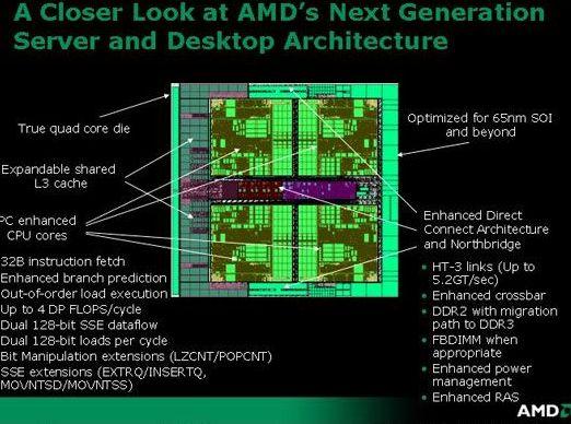 AMD反超线程技术并不存在?OS即可实现