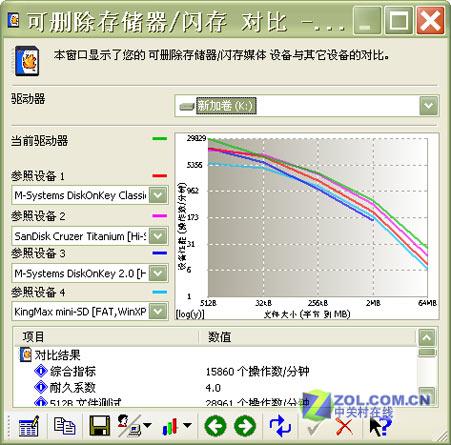意外惊喜博科思120G移动硬盘半价拍