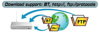别用电脑BT了:无线路由内置BT功能!