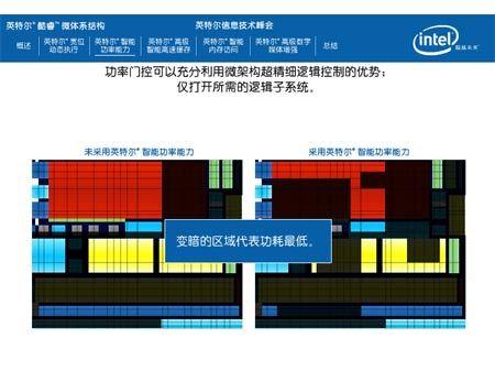 英特尔四核处理器Xeon5300规格解析