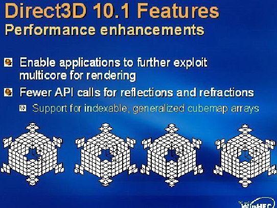 R600尺寸测出将直接支持DirectX10.1?