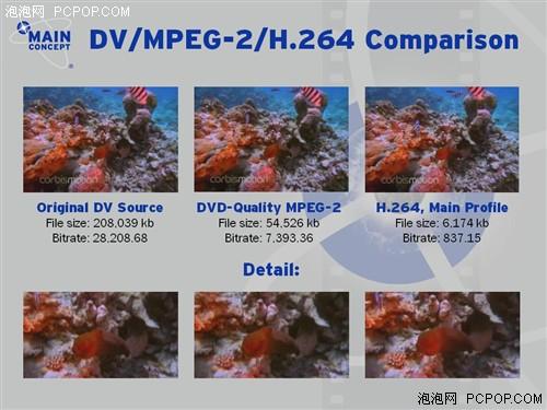 Blu-ray对决HDDVD:H.264将扭转乾坤