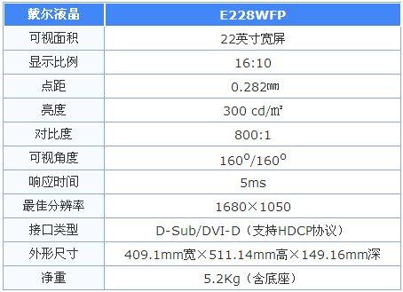 狂降500元!戴尔22宽屏E228WFP跌破2500